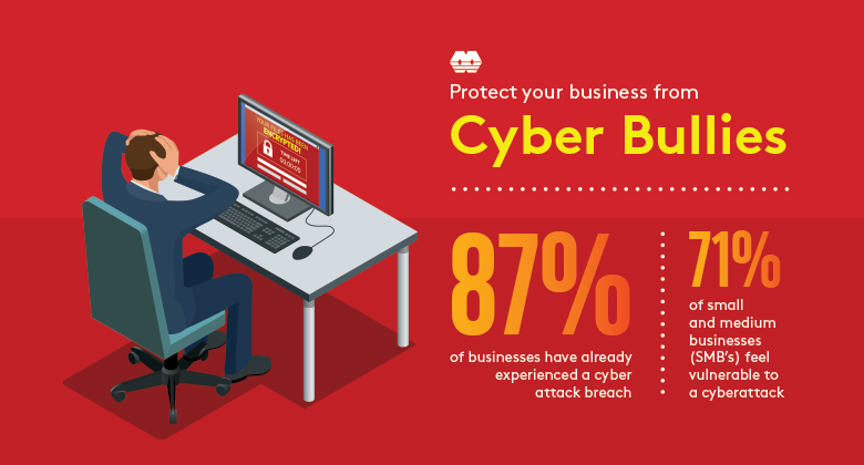Protect your business from cyber bullies