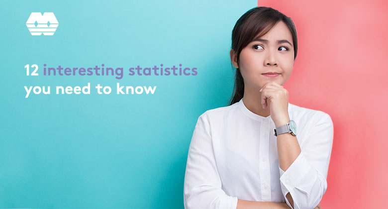 12 interesting statistics you need to know